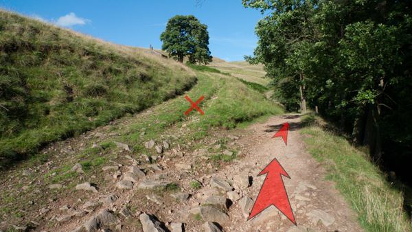 A photo of step 6 of the Three Shires Head route, with red arrows superimposed to show the way.